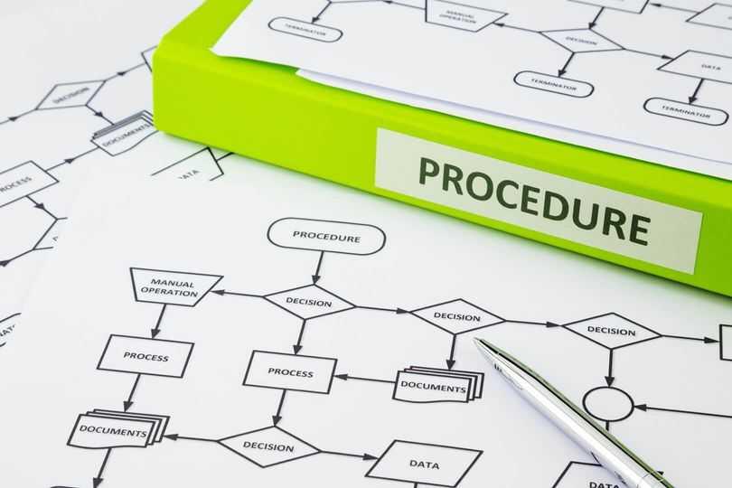 Jenis procedure text