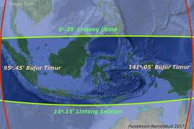 LETAK ASTRONOMIS NEGARA INDONESIA BESERTA DENGAN POTENSI EKONOMINYA