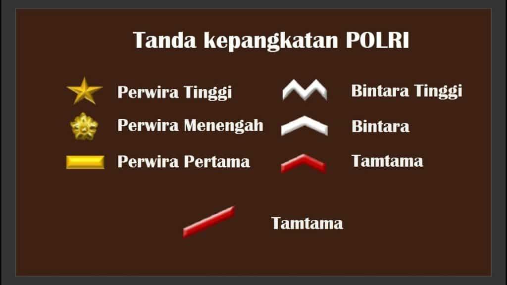 PANGKAT POLISI PERWIRA MENENGAH