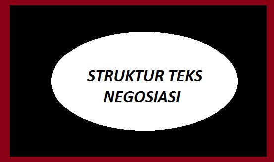 STRUKTUR TEKS NEGOSIASI