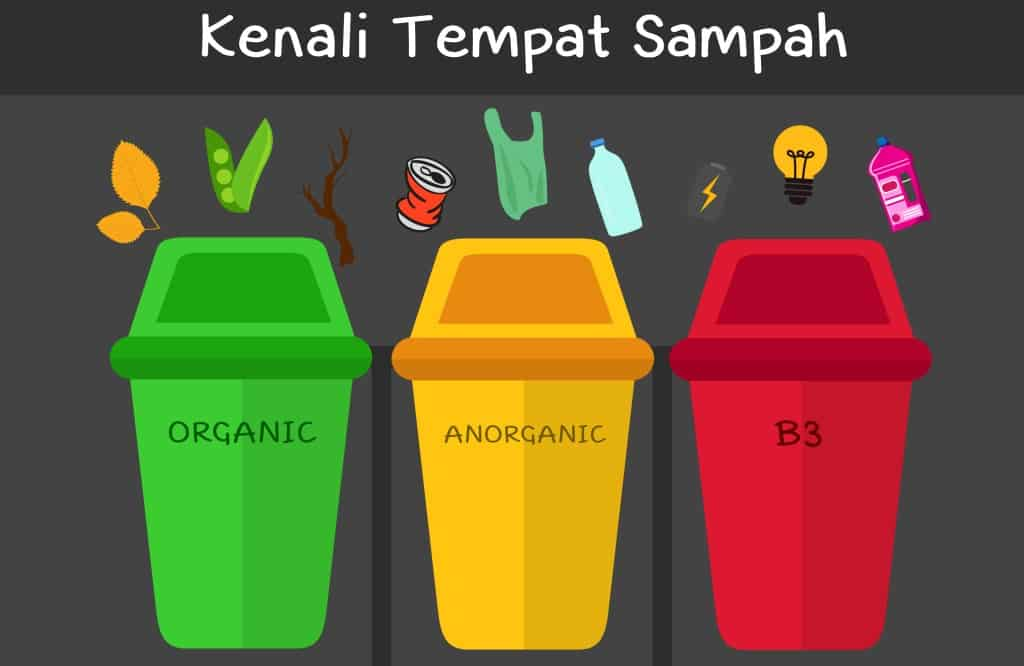 Jenis Sampah Berdasarkan Sifatnya