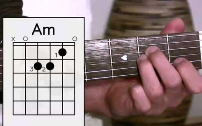 buku belajar gitar pemula