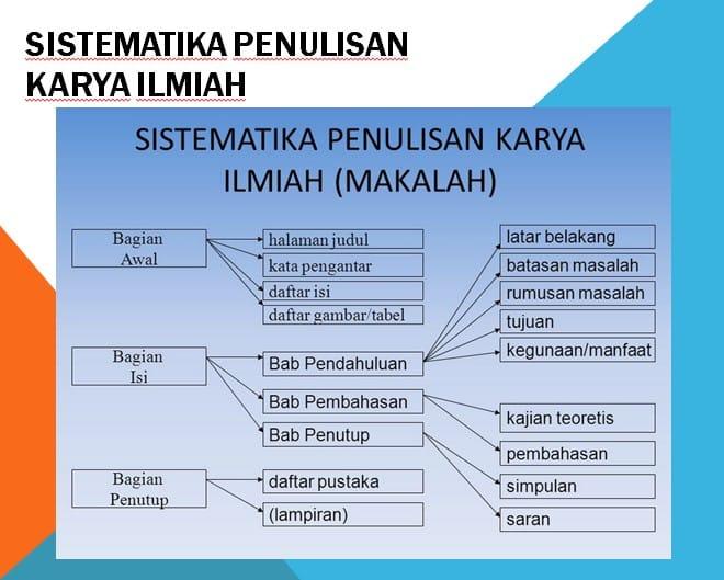 Struktur Karya Tulis Ilmiah